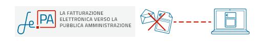 """Apre una pagina informativa relativa alla """"Fatturazione Elettronica"""" - Link: https://fattura-pa.infocamere.it/fpmi/service"""